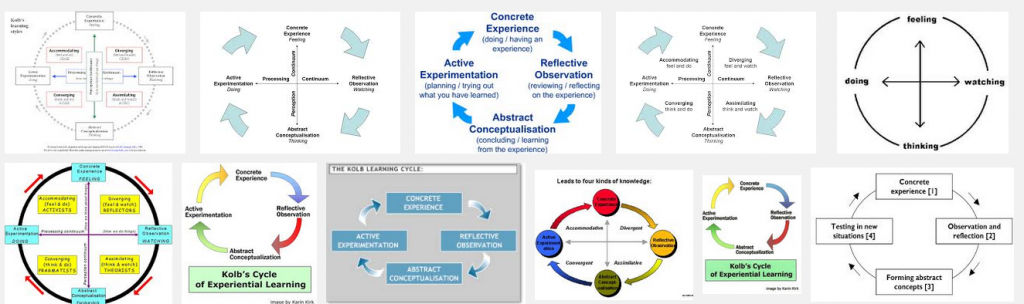 kolb the learning cycle and the